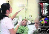 Cum se manifestă cele mai frecvente cancere pe care le fac românii. Care au șanse mari de vindecare