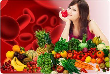 Slăbiţi eficient cu dietele bazate pe grupa sanguină