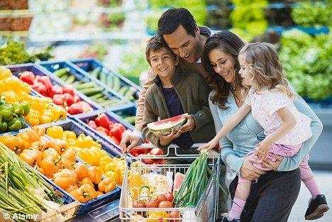 Disciplina alimentară a unei familii începe la cumpărături