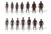 Cât de sigur este indicele de masă corporală (IMC) ?
