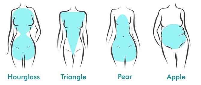 Care este forma siluetei tale? Află ce spune asta despre sănătatea ta