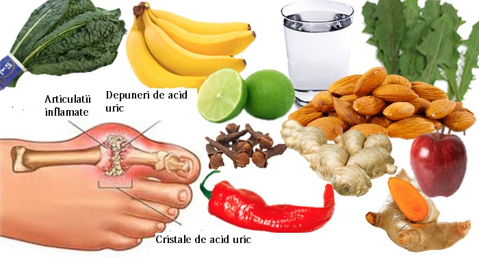 Ce trebuie să conțină alimentația bolnavului de gută