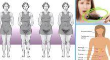 Nouă semne că ai un dezechilibru hormonal