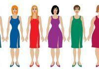 Cum îți alegi rochia în funcție de siluetă. Sfaturile designerului