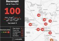 Mizeria crâncenă din București poate declanșa boli grave, precum cancer pulmonar, boli respiratorii, de inimă sau AVC! Străzile sunt nespălate de 3 luni